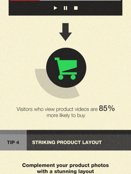 eCommerce: Visual Merchandising Tips Infographic