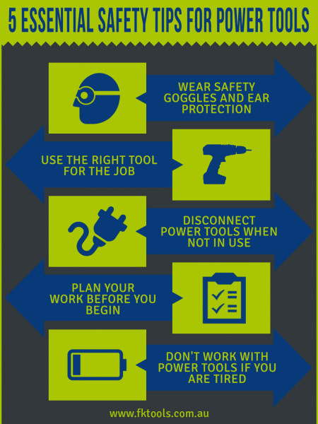 5 Essential Safety Tips For Power Tools Infographic