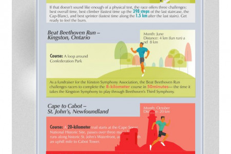 Canada's Top Running Events Infographic