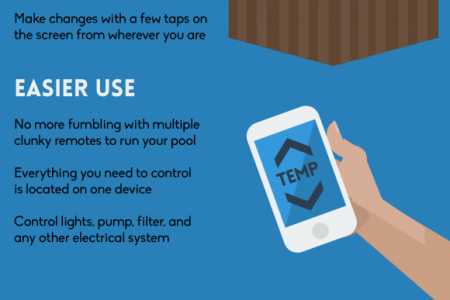 Controlling Your Pool from Your Smartphone Infographic