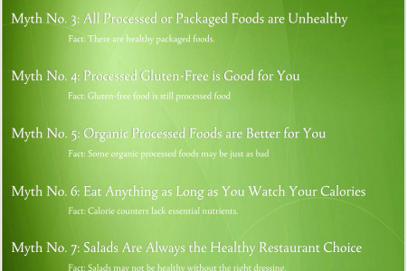 Myths and Facts About Processed Foods Infographic