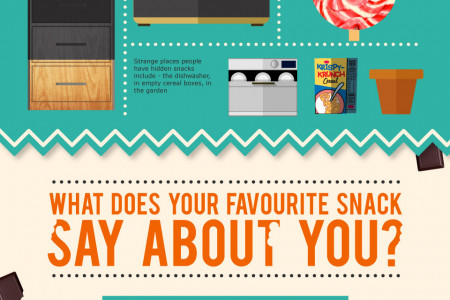 Snack stash Infographic