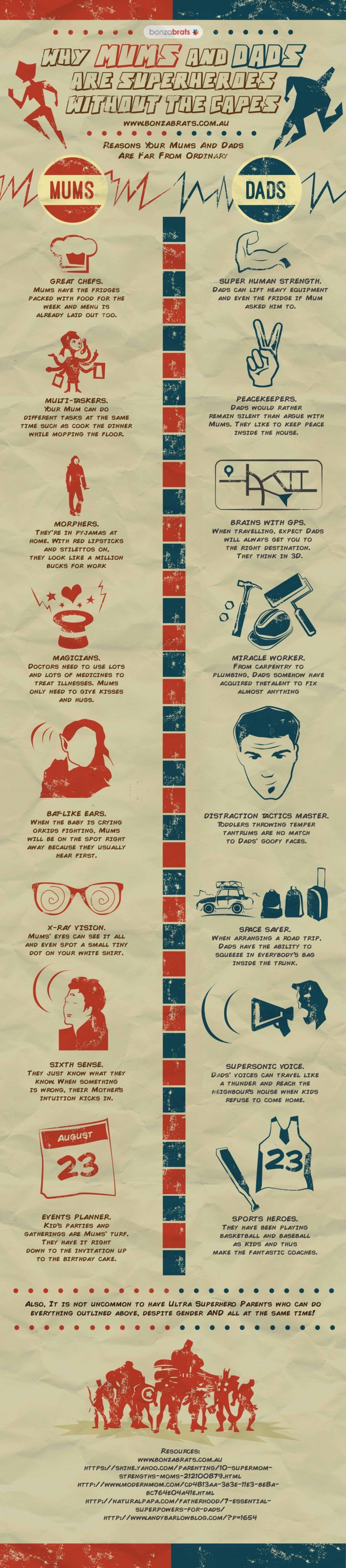 WHY MUMS AND DADS ARE SUPERHEROES WITHOUT THE CAPES Infographic