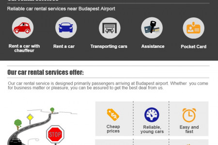 Rent a car in Budapest Infographic