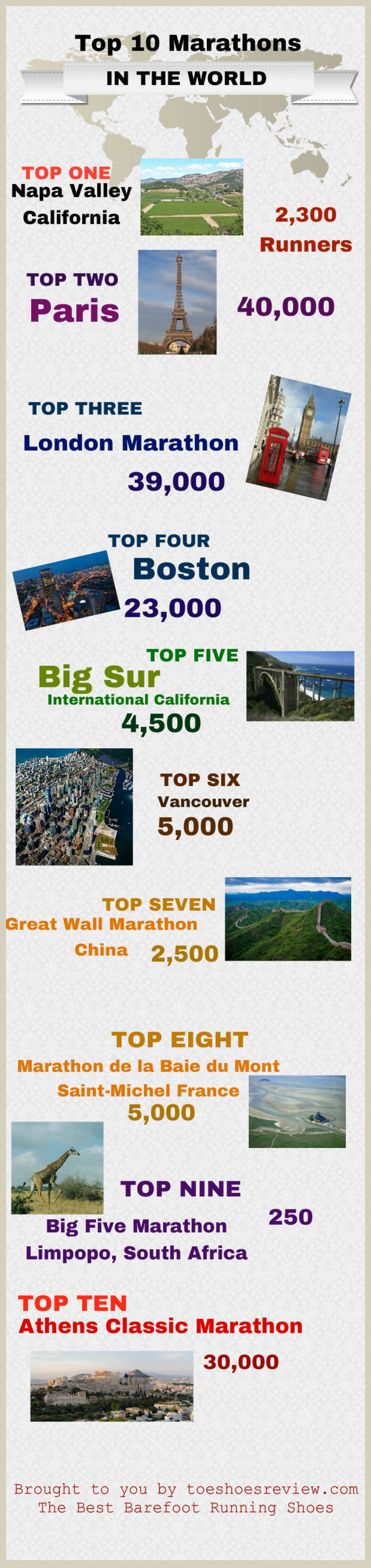 Top 10 Marathons Worth Traveling For. Infographic