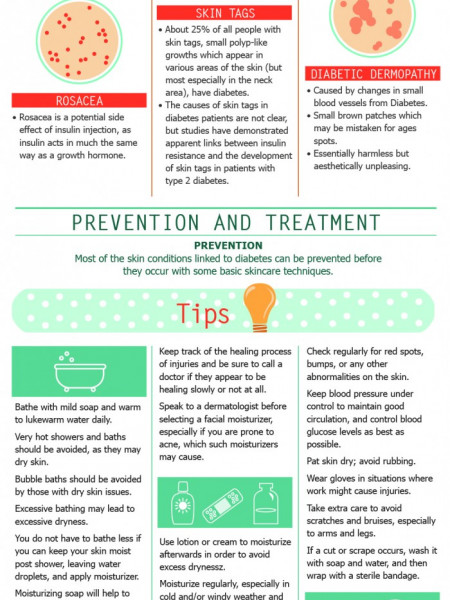 Diabetes & Skincare Infographic