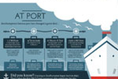 Cruises From Southampton Infographic