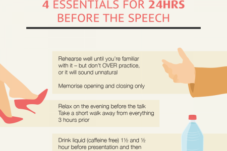 A 9 Step Cheatsheet for Becoming a Public Speaking Expert Infographic