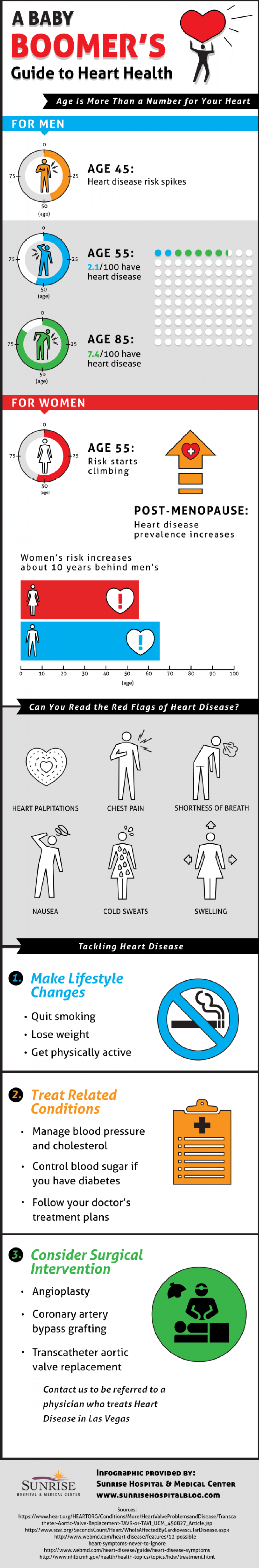 A Baby Boomer's Guide to Heart Health Infographic
