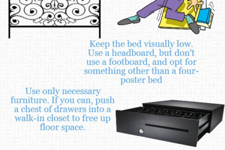 A basic insight into bedroom furniture Infographic