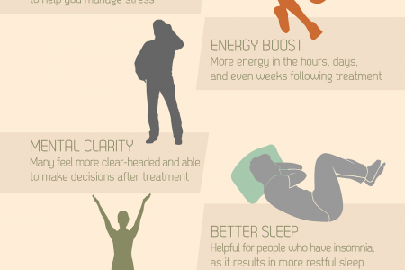 A Beginner's Guide to Acupuncture Infographic