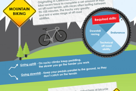 A Beginners guide to Competitive Cycling  Infographic