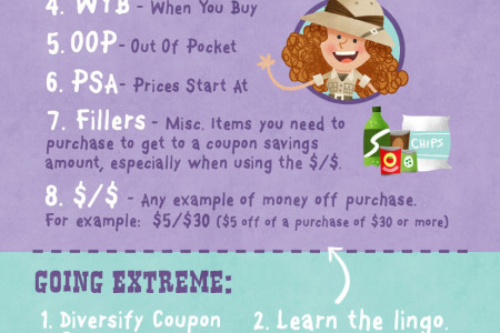 A Beginner's Guide to Couponing Infographic