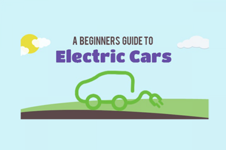 A Beginners Guide to Electric Cars Infographic