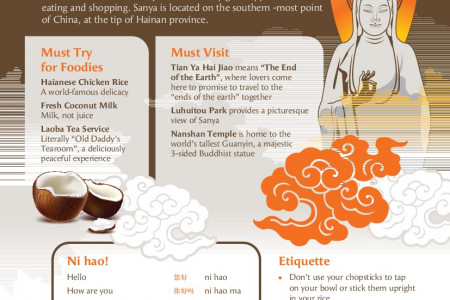 A beginner's Guide to Sanya  Infographic