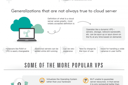A Beginner's Look At Virtual Private Servers Infographic