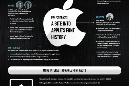 A Bite Into Apple's Font History Infographic