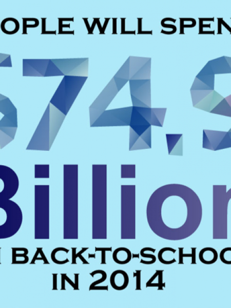 A Break-Down of Back-to-School Spending in 2014 Infographic