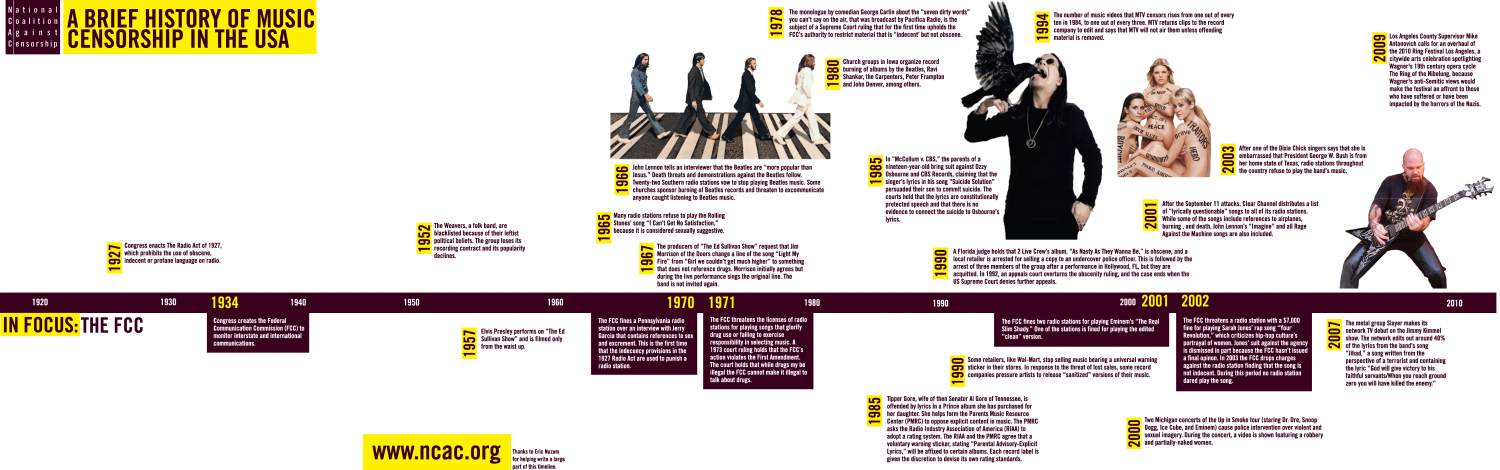 A Brief History of Censorship in the U.S  Infographic