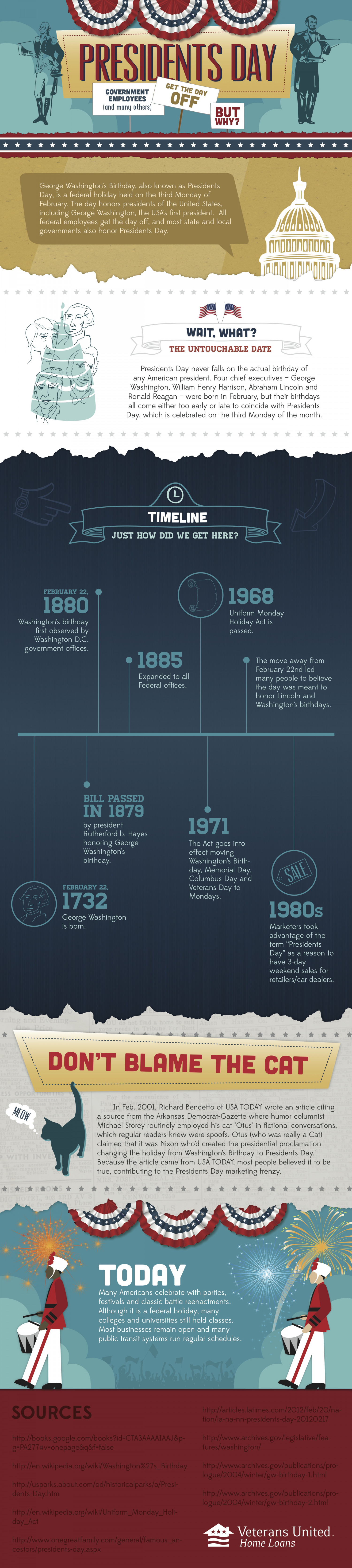A Brief History of Presidents Day Infographic
