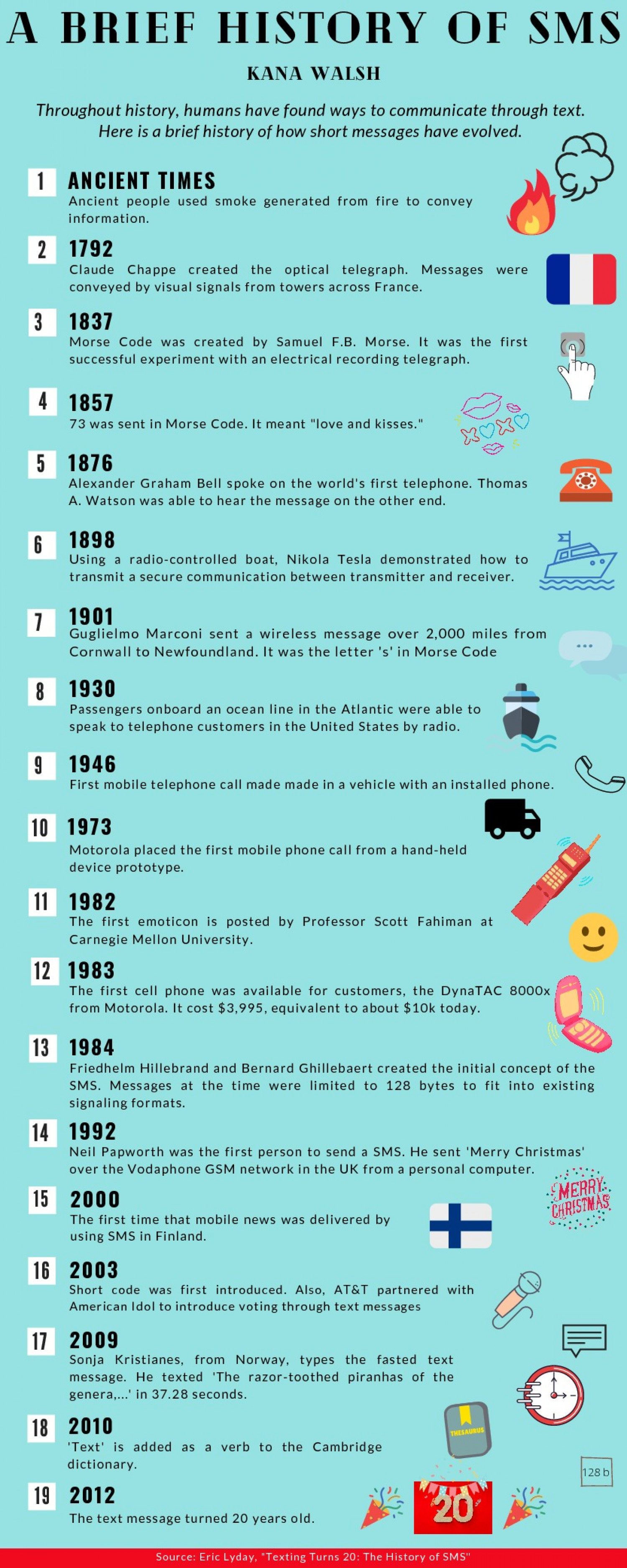 A Brief History of Short Message Services Infographic