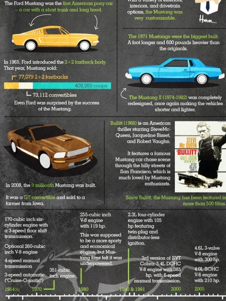 pin the history of ford motor company 1 on pinterest. Cars Review. Best American Auto & Cars Review