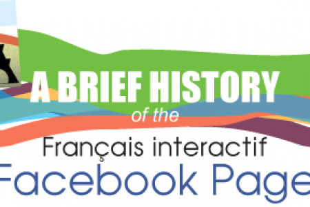 A brief history of the Français interactif Facebook Page Infographic