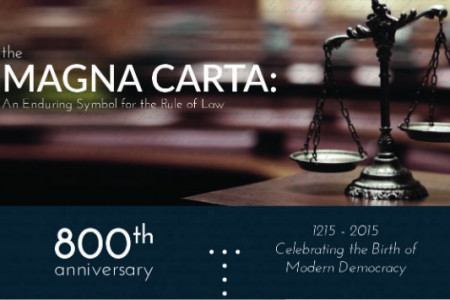 A Brief History of the Magna Carta Infographic