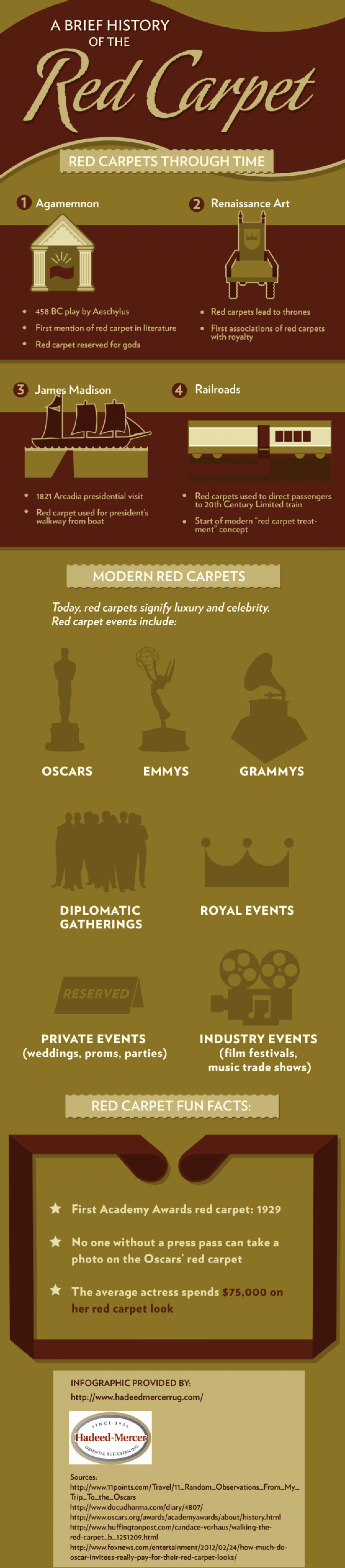 A Brief History of the Red Carpet  Infographic