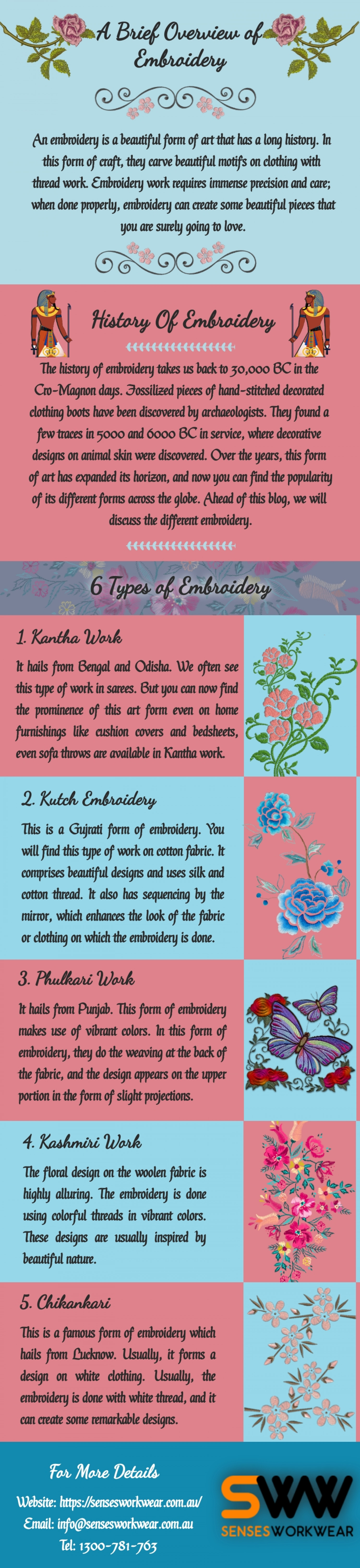 A Brief Overview of Embroidery Infographic