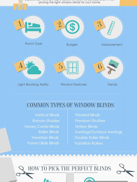 A Buyer's Guide to Picking Blinds Infographic