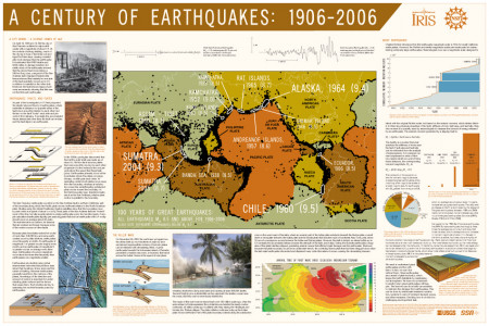 A Century of Earthquakes Infographic
