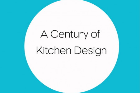 A Century of Kitchen Design Infographic