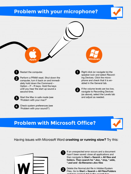 A Checklist Before Calling IT Support Infographic