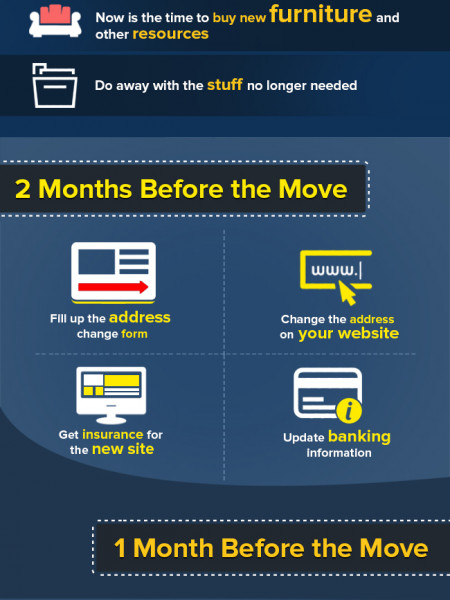 A Checklist for Business about to Relocate Infographic