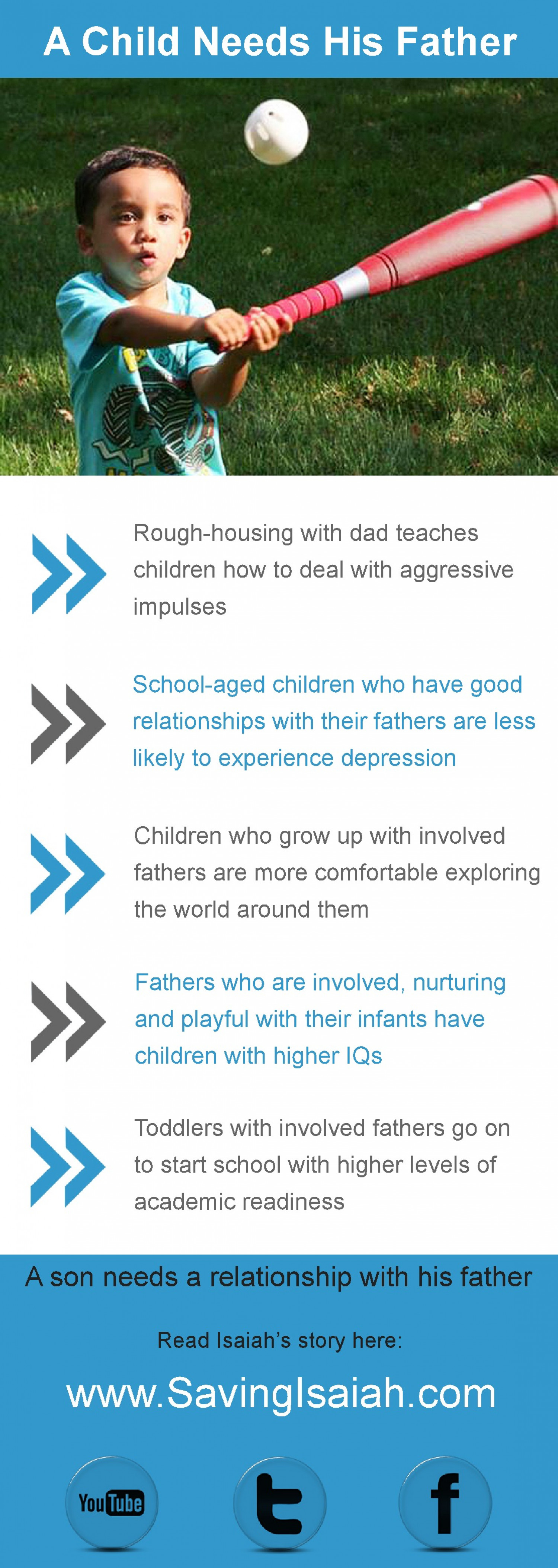 A Child Needs His Father Infographic