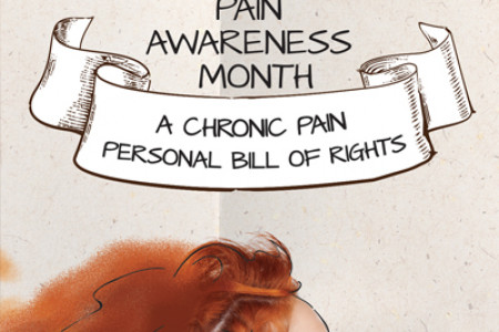 A chronic Pain Personal Bill of Rights Infographic