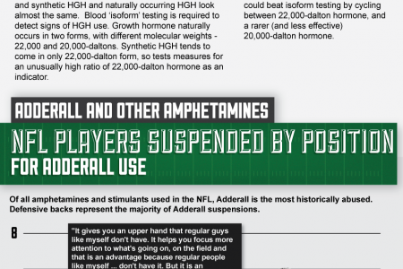 A Closer Look at the Most Common Performance-Enhancing Drugs in Sports Infographic
