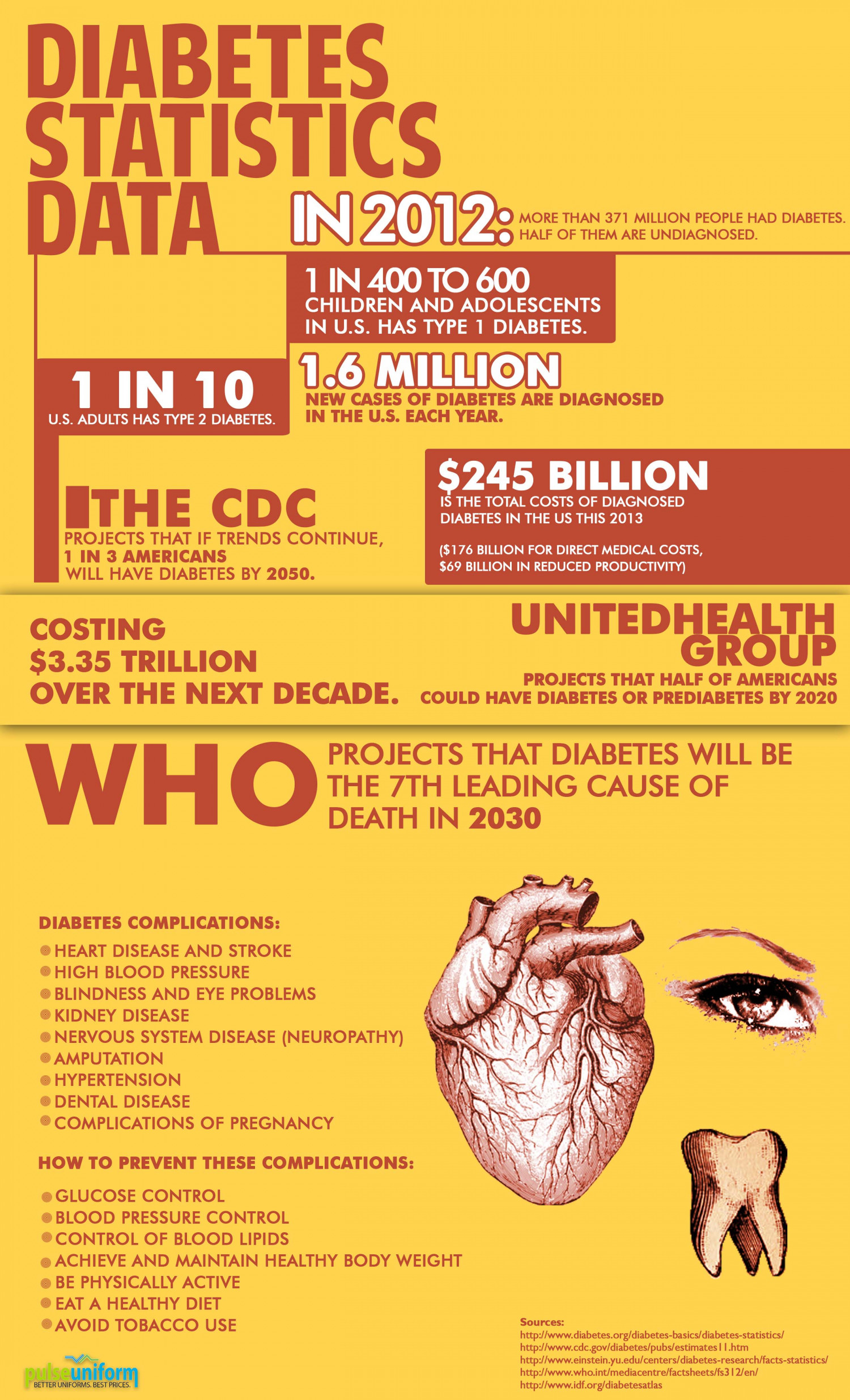 A Closer Look on Diabetes Infographic