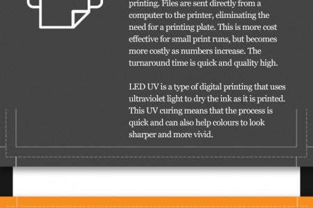 A Comparison of Printing Methods Infographic