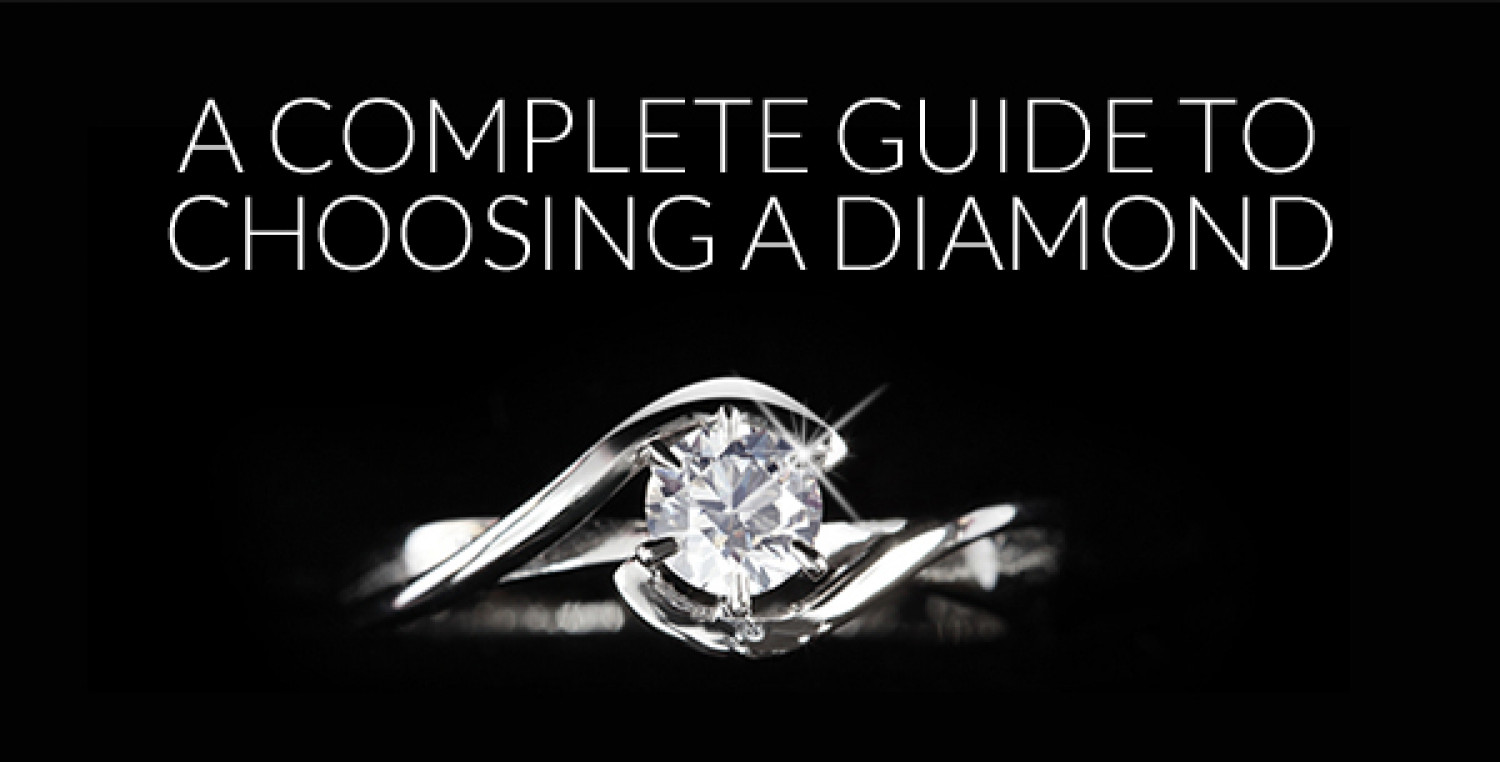 A Complete Guide to Choosing a Diamond Infographic