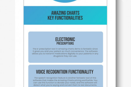 A Complete review about Amazing Charts EMR Infographic