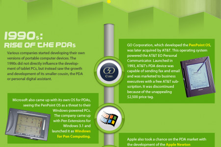 A Concise History and Evolution of Tablet PCs Infographic
