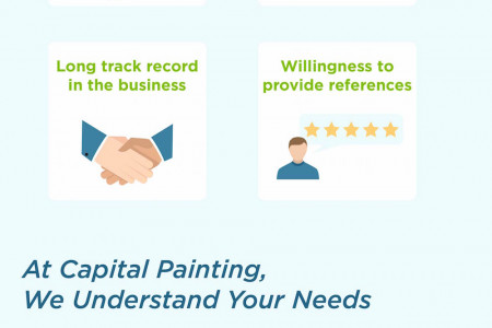 A Condo Association Manager's Guide to Hiring a Painting Company Infographic