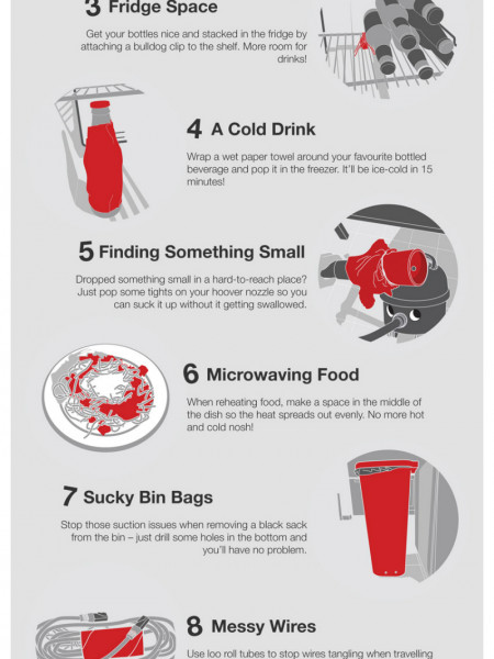 A Curation of the Top 10 Life Hacks For Students Infographic