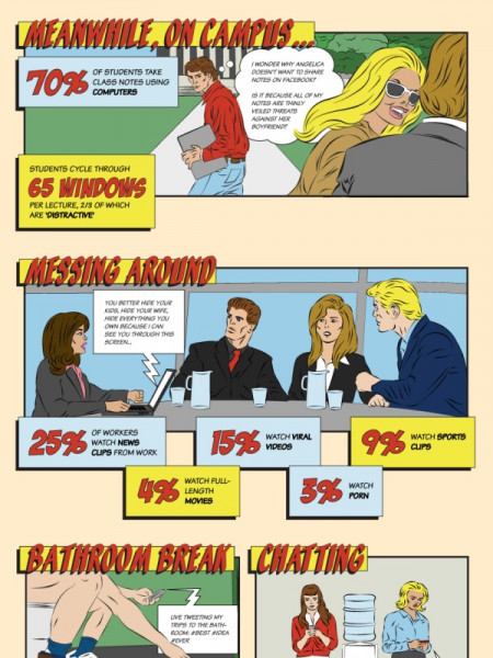 A day in the digital life [INFOGRAPHICS] | The Tech Check Infographic