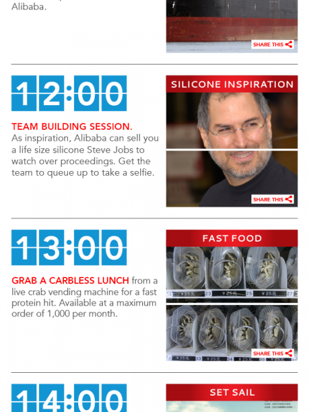 A day in the life of Alibaba Infographic