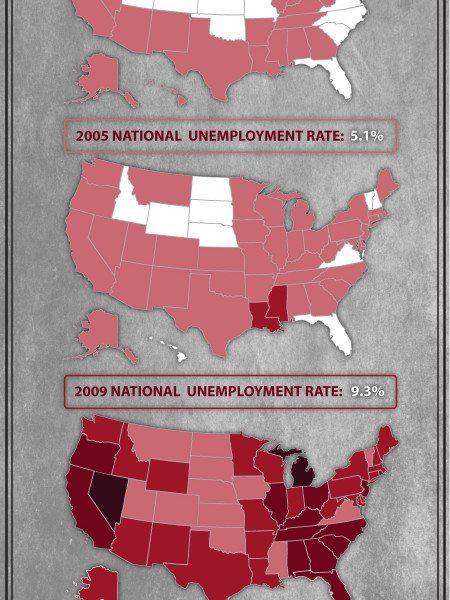 A Decade of Unemployment Infographic