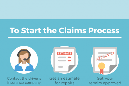 A Driver's Guide to Collision Claims and Repairs Infographic