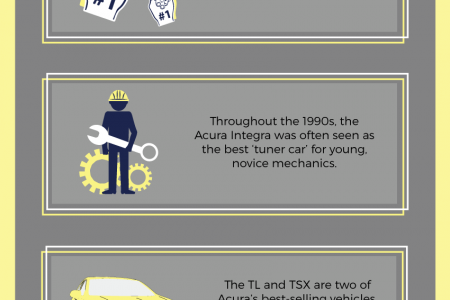 A Few Fun Facts: the Lighter Side of Acura Infographic